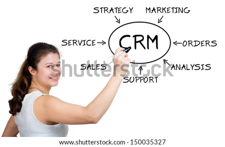 Young businesswoman drawing customer relationship management process concept. Isolated on white. - stock photo