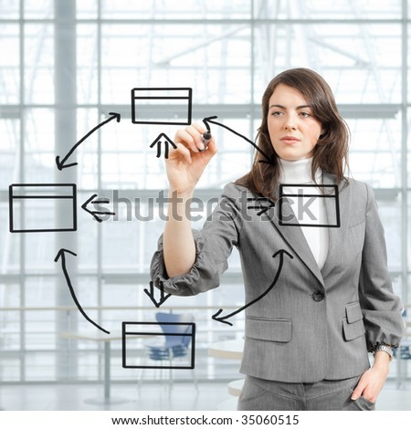 Young businesswoman drawing flow chart with marker pen. - stock photo