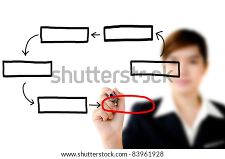 Young woman hand drawing plan in a whiteboard. - stock photo