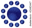 Zodiacal signs in the blue circles - stock photo