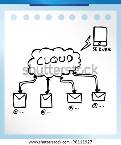 cloud computing   vector illustration doodle - stock vector