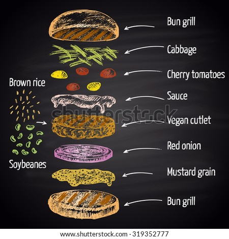 Colored chalk drawn illustration with ingredients of vegan burger (soybeans, brown rice) with text.. No meat! Infographic. - stock vector