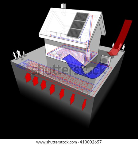 3d illustration of diagram of a detached  house with floor heating on the ground floor and radiators on the first floor and geothermal and air source heat pump and solar panels as source of energy - stock vector
