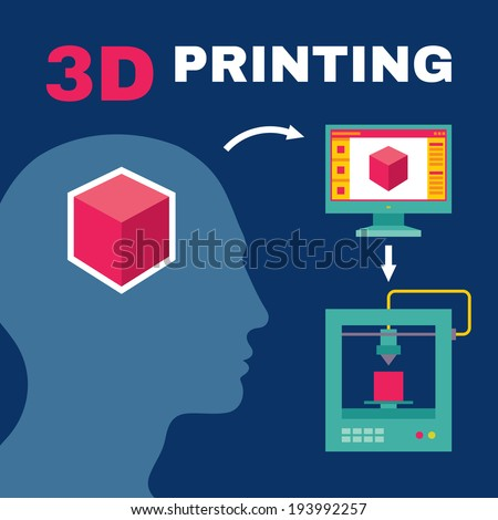 3d printing stock photos images pictures shutterstock 3d printing process