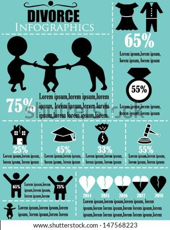 Divorce Info-graphics - stock vector