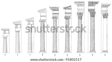 1. Doric  2. Ionic  3. Corinthian columns / vintage illustration from Meyers Konversations-Lexikon 1897 - stock vector