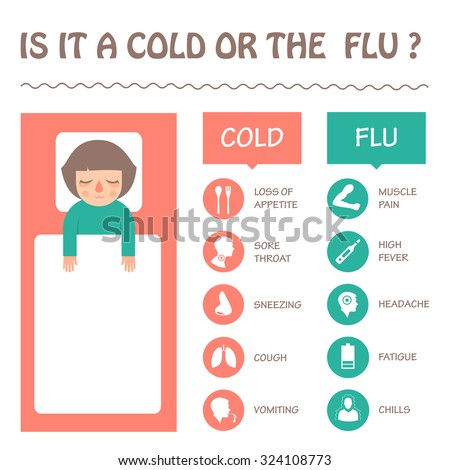flu and cold disease symptoms infographic, vector sick icon illustration  - stock vector