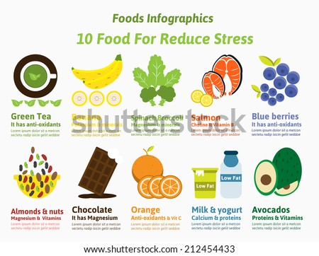 10 Food for Reduce Stress ,Vector Infographic Elements - stock vector
