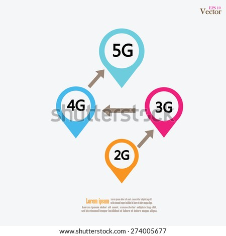 4g communication networks Lte (long term evolution) is the fourth generation (4g) of mobile phone  technology, enabling mobile data and voice communication with transmission  speeds.