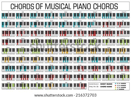 ?lassical basic piano chords graphic of music set illustration. Vector background design - stock vector