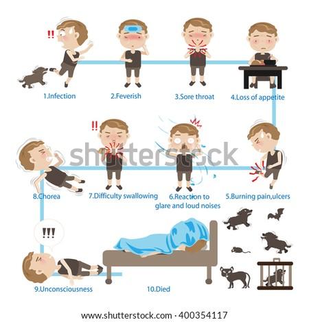 Sick Children rabies, Cartoon portrait, vector illustration. - stock vector