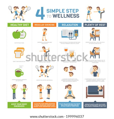 4 Simple Steps to Wellness Infographics - stock vector