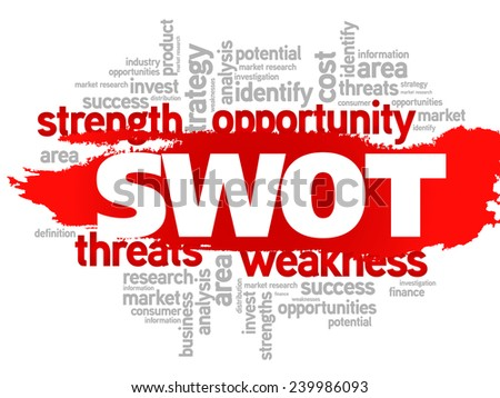 SWOT analysis vector concept in word tag cloud - stock vector