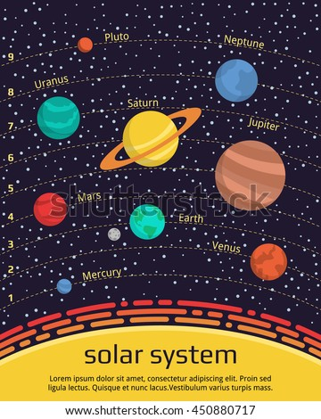 names of planets in our solar system - photo #36