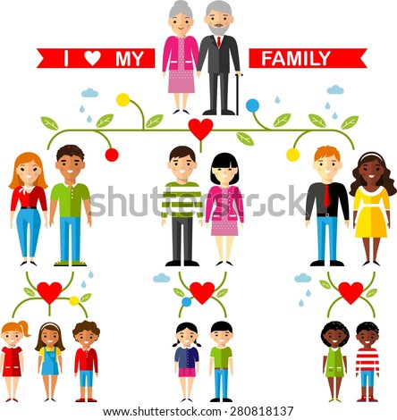 Vector concept of international family tree Set of multicultural family, adult, mother, father, sister, aunt, uncle,brother, children  - stock vector