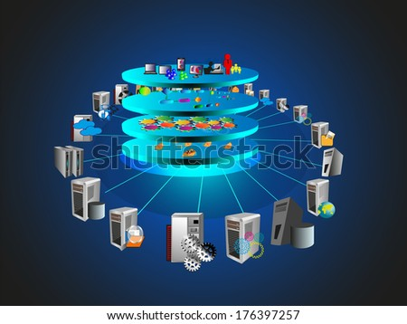 vector Illustration of service oriented layer architecture and how it connects to various external, internal systems - stock vector