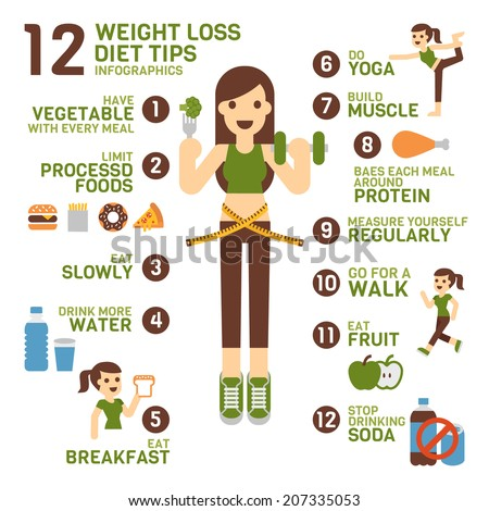 12 Weight Loss Diet Tips Infographics - stock vector