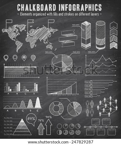 A comprehensive Template set for infographics with a sketchy Chalkboard Effect.  - Bar charts - Graphs - Pie Charts - Detailed World Map Vector file is EPS v.10 and is organized with layers. - stock vector