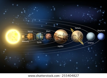 A diagram of the planets in our solar system with the planets names - stock vector