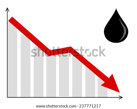 a diagram with an oil drop and an arrow going down - stock vector