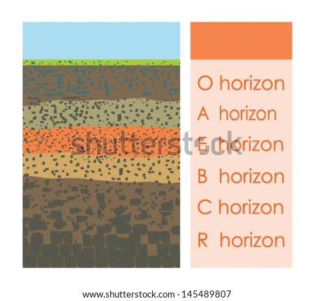 a form of soil layers,its colour and textures - stock vector