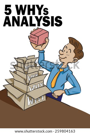 A man solve his problem by asking 5 whys analysis so he found the root cause - stock vector