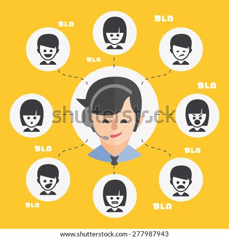 A man telephone operator talking to different people. Call center  icon set  - stock vector
