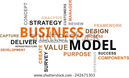 A word cloud of business model related items - stock vector