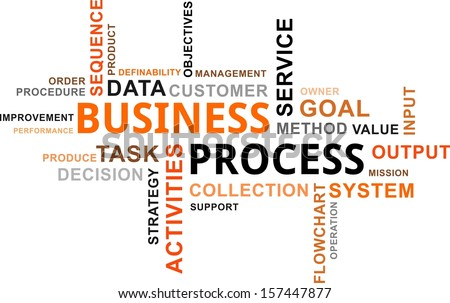 A word cloud of business process related items - stock vector