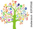 Abstract colorful tree with numbers  isolated on white background.. Vector Illustration - stock vector