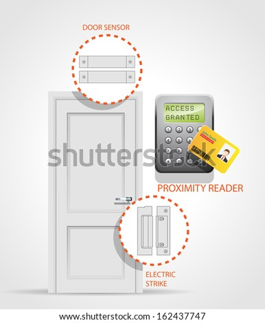 Access Control - Door 1 - stock vector