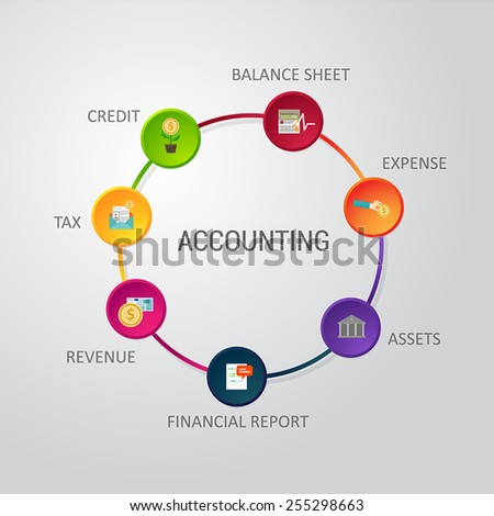 accounting elements in vector - stock vector