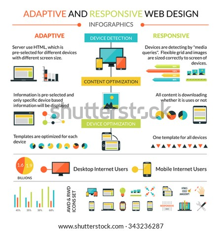 Adaptive responsive web design infographics set with interface symbols and charts vector illustration - stock vector