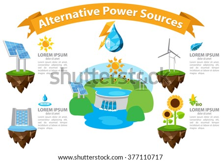 Alternative energy infographics. Solar panels, wind turbines, hydro dam, biological energy sources. - stock vector