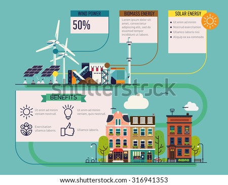 Alternative renewable energy resources infographic layout | Vector banner or brochure template on low or zero emission green energy for city needs | Ecosystem and environment friendly electricity - stock vector