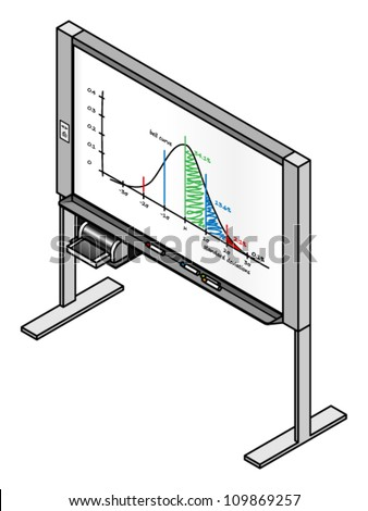 An electronic whiteboard with a printer and colorful markers. A bell curve is drawn on the board. - stock vector