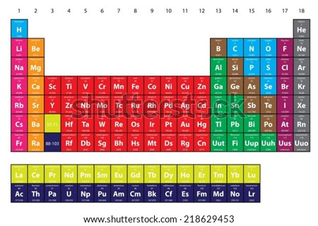 An Illustration of the Periodic Table of the Elements - stock vector