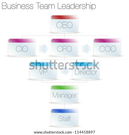 An image of a business team leadership chart. - stock vector