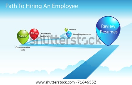 An image of a employee hiring process chart. - stock vector