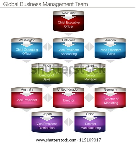 An image of a global business management chart. - stock vector