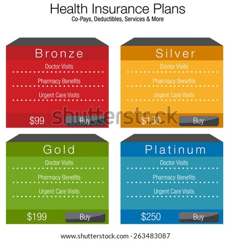 An image of a health insurance plan chart. - stock vector