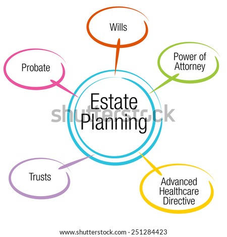 An image of an estate planning chart. - stock vector