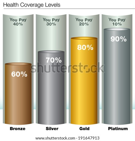 An image of health insurance coverage levels chart. - stock vector