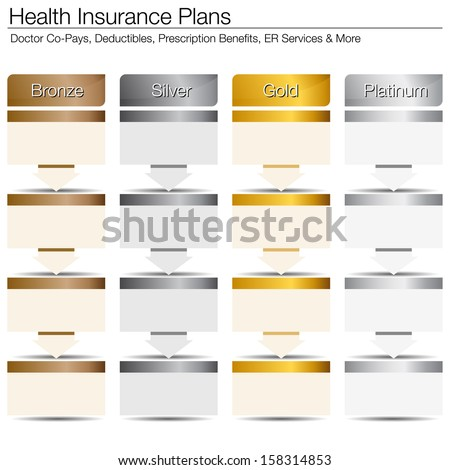 An image of health insurance plan types. - stock vector
