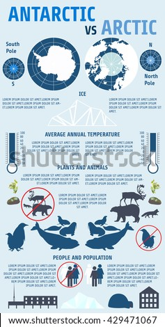 Antarctic vs Arctic infographics.North Pole, the South Pole, the polar bear, reindeer, caribou, Arctic fox and walrus.Flat design element. Statistical information. Vector illustration. - stock vector