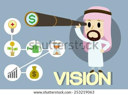 arabic Businesswoman working women vector set - stock vector