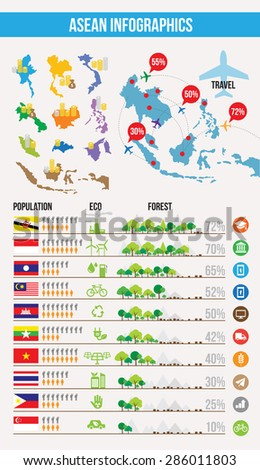 ASEAN info graphic elements, population, forest, travel, economy - stock vector