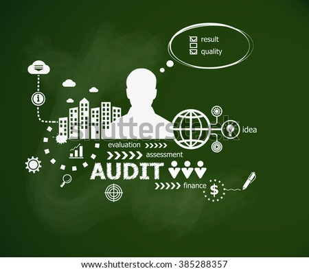 Audit concept and man. Hand writing Audit with chalk on green school board. Typographic poster. - stock vector