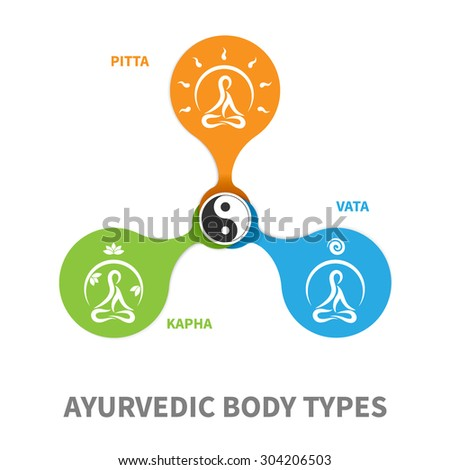 ayurvedic body types flat designed illustration, simple icons with meditating persons in round shape and symbol yin-yang - stock vector