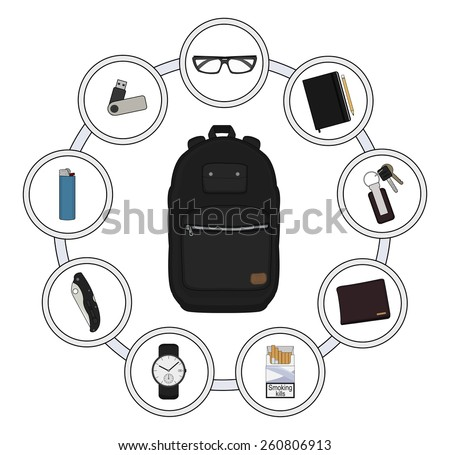 Backpack contents. Every day carry objects in round frame. Vector clip art illustrations isolated on white - stock vector